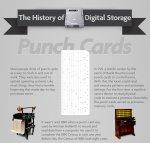 history-digital-storage
